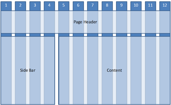Screen Content Graph AW_9_2014