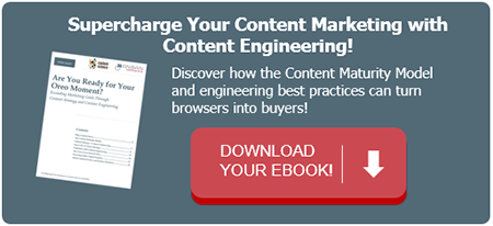 The Content Maturity Model