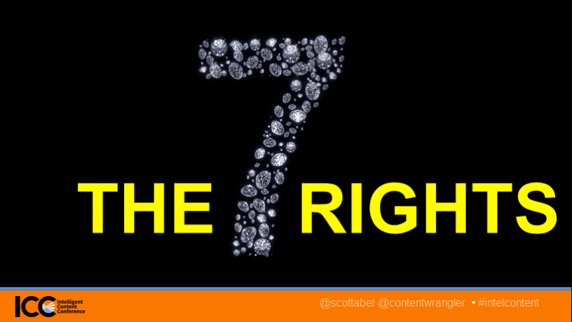 The 7 Rights